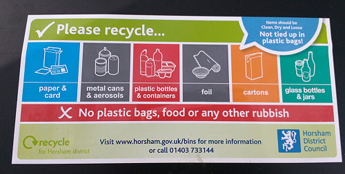 Recycling Bins Categories for Recycling